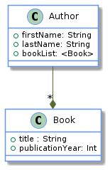 author-schema.png