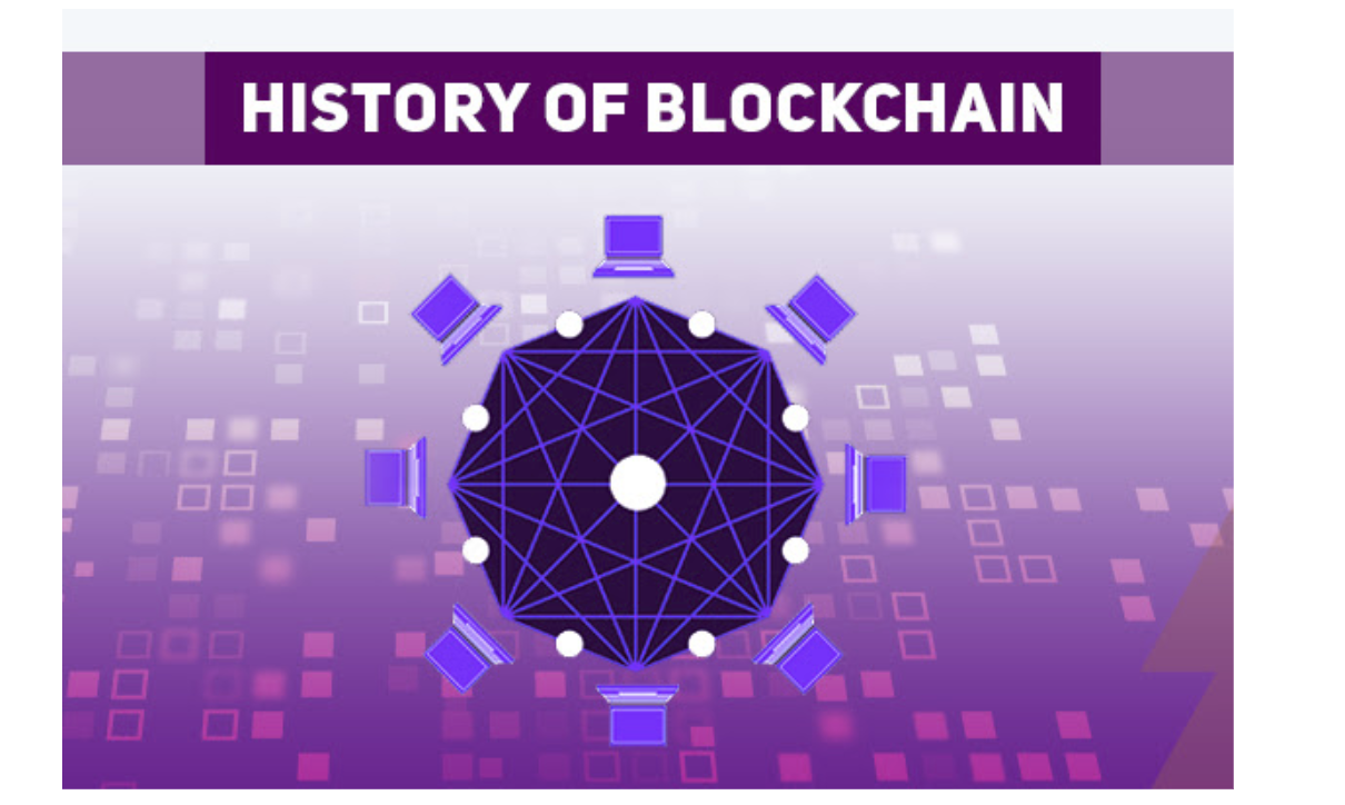 History of blockchain.png