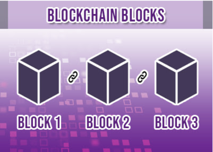 blockchain blocks.png