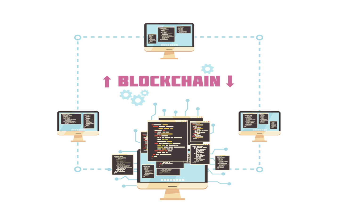 how blockchain works.png