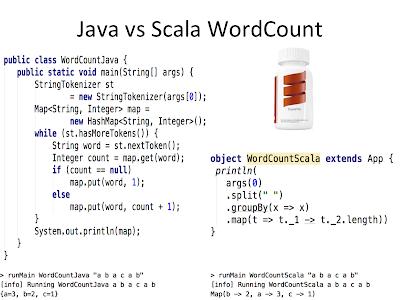 Java vs Scala Code.png
