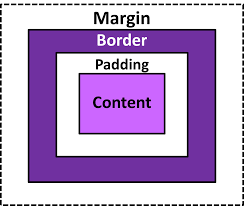 box model.png