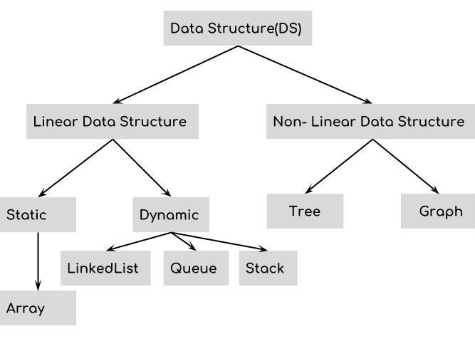 DS_Classification.jpg