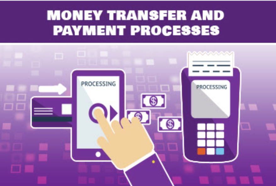 Money transfer and payment processes.png