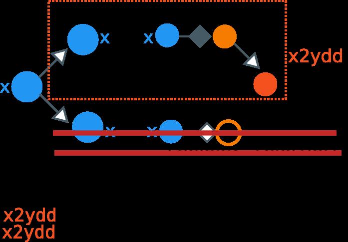 divide-delta-conquer-simplify.png
