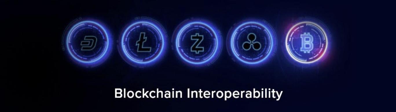 Blockchain Interoperability.png